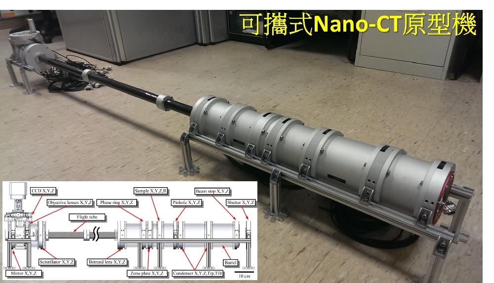 Nano-CT 原型機