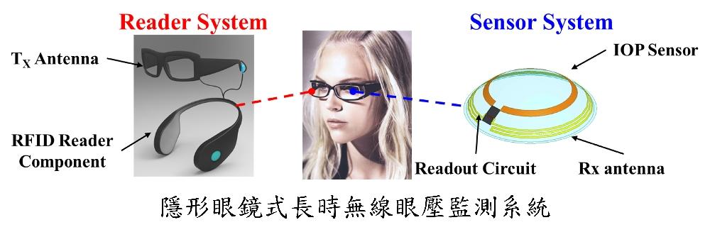 2_系統架構1.jpg