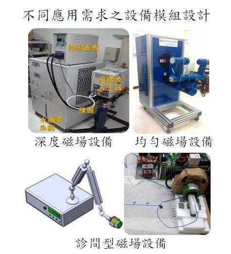 不同應用需求之設備模組設計