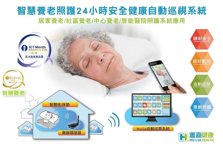 銀髮照護24小時自動巡視系統