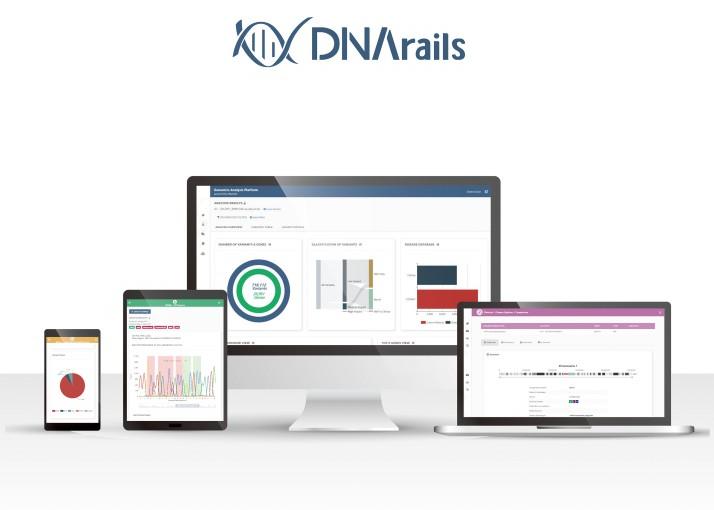 自行研發之雲端基因數據分析暨管理系統(Genetic Information System, GENISYS)搭載視覺化操作介面並連結全球資料庫,提供臨床醫療最新的基因分析服務