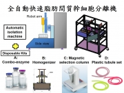 全自動快速脂肪間質幹細胞分離機設計與相關耗材概念圖