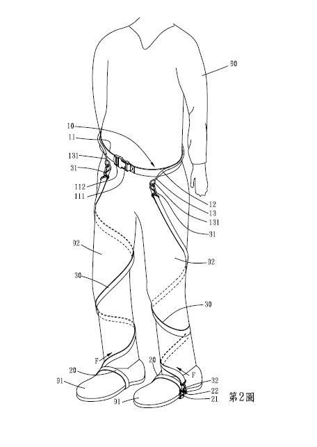 連動式足部側翻矯正裝置.穿載示意圖