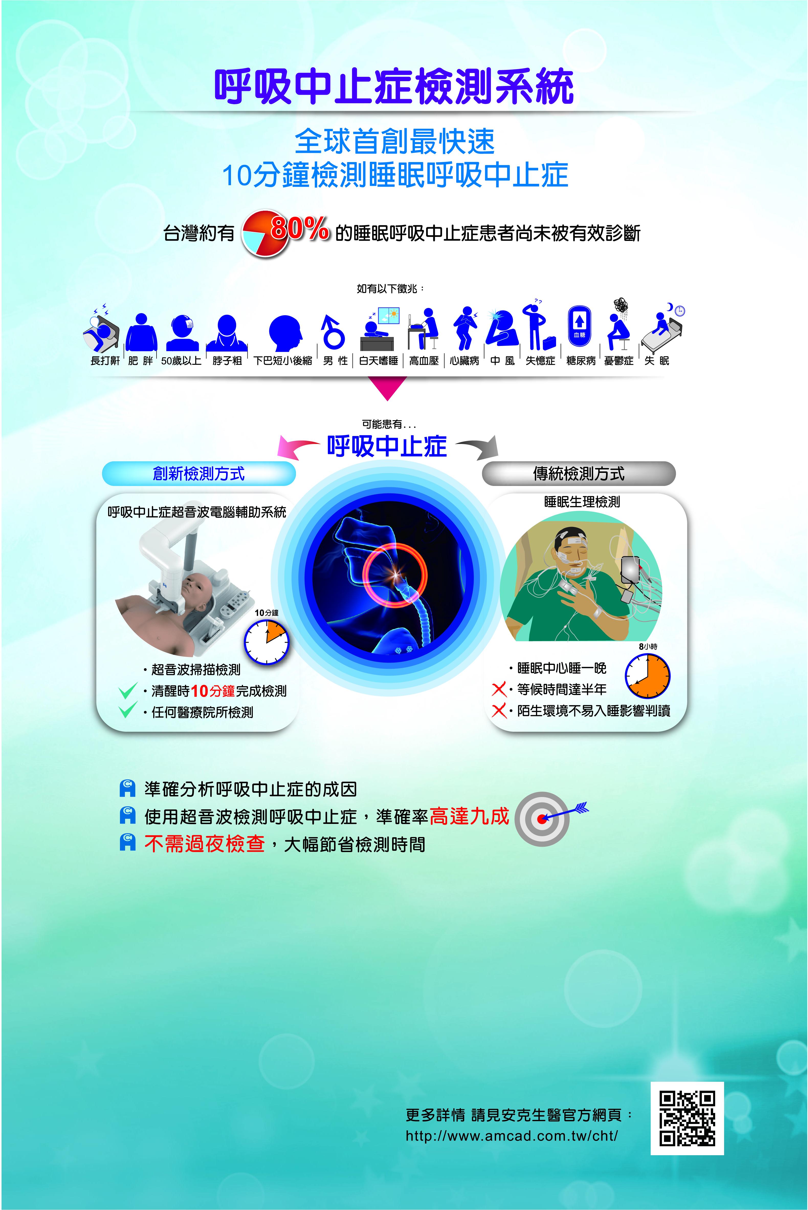 「呼吸中止症超音波電腦輔助診斷裝置  (AmCAD-UO) 」產品介紹
