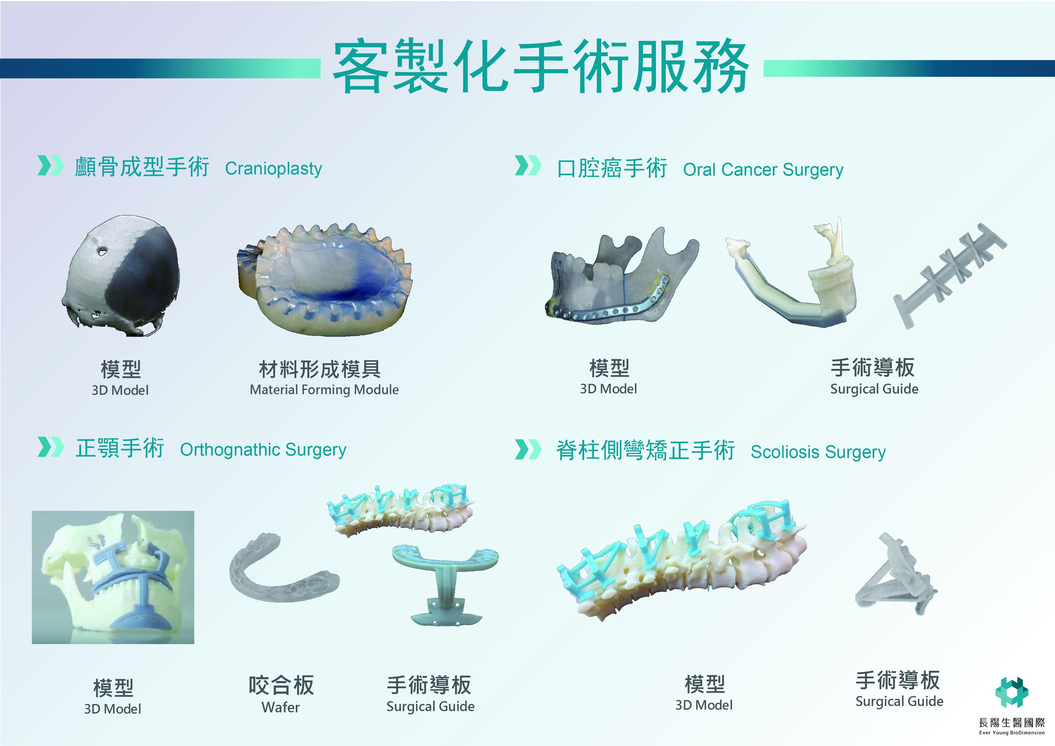 客製化手術服務