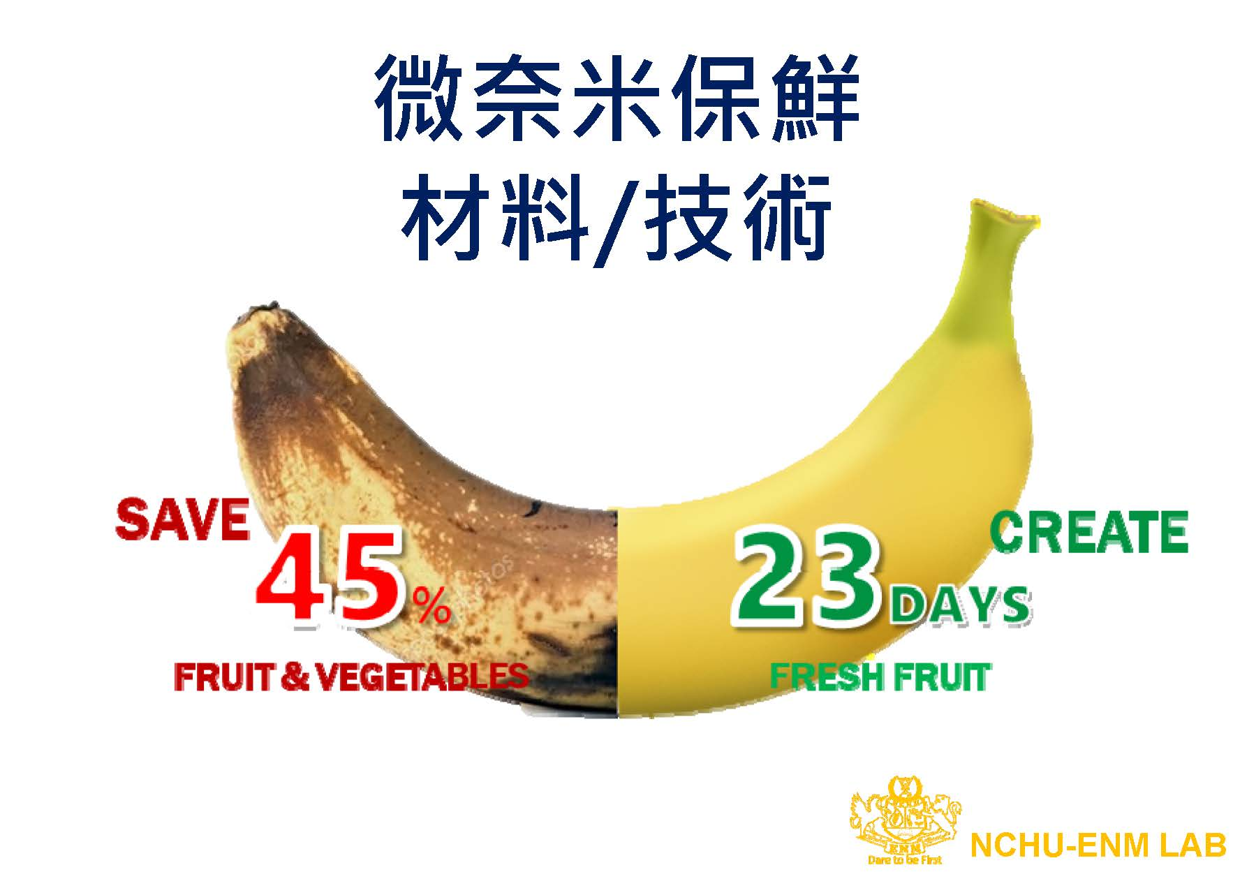 蔬果保鮮之重要性