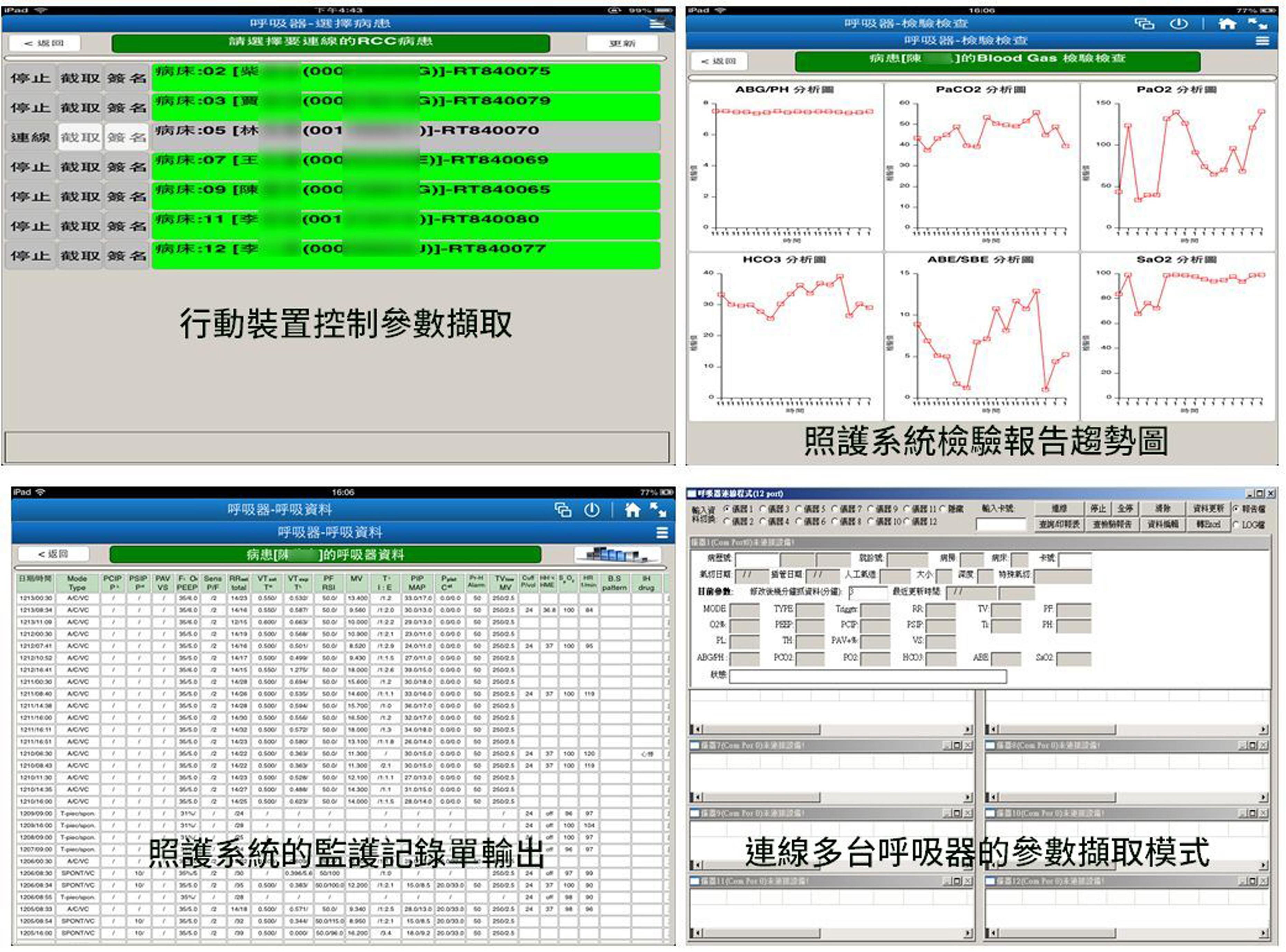 照護系統功能圖片,<左上>呼吸器參數擷取設定可使用行動裝置控制參數擷取,<右上>照護系統的檢驗報告趨勢圖形呈現,<左下>照護系統的監護記錄單輸出,<右下>可連線多台呼吸器的參數擷取模式