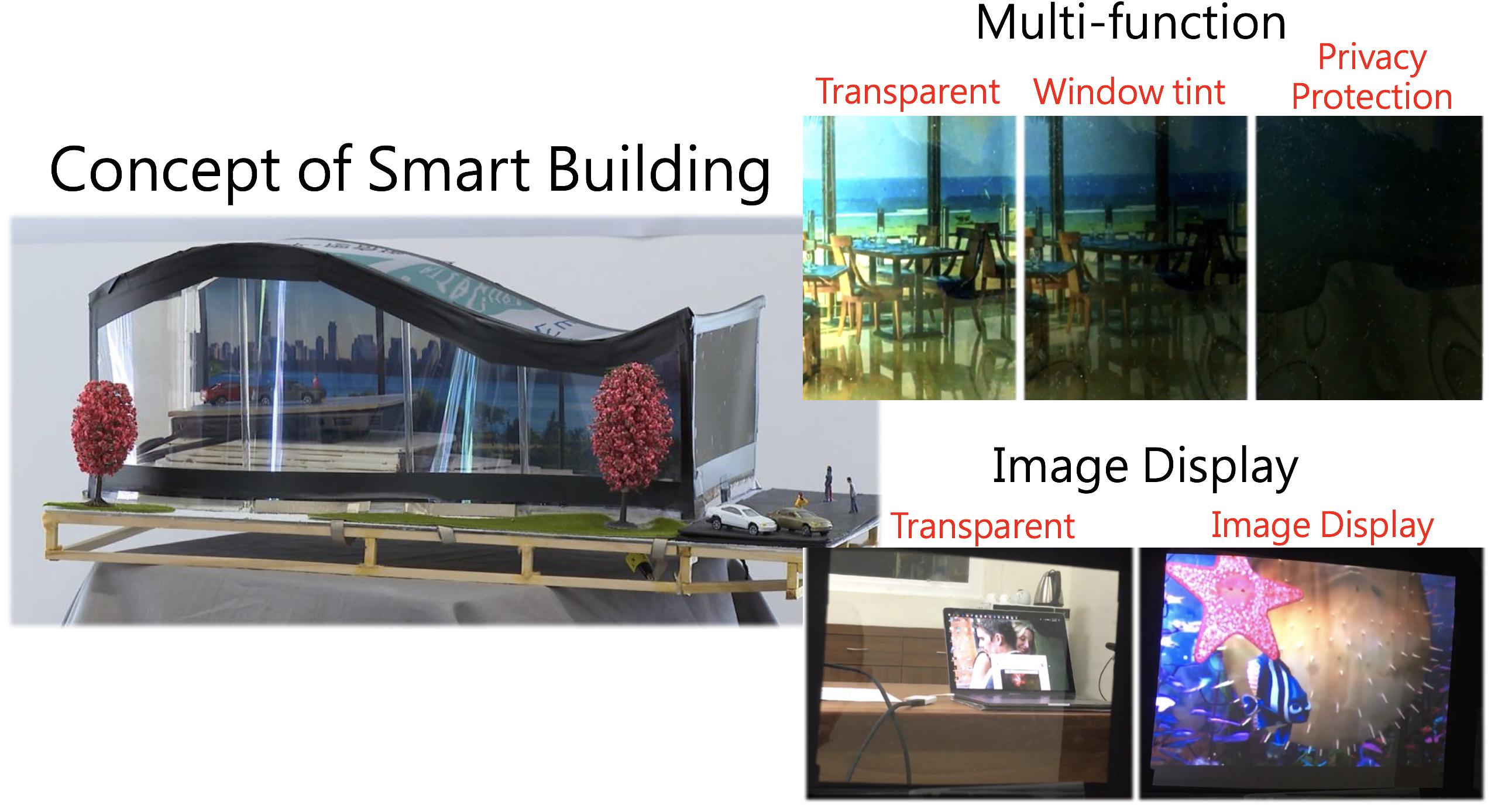 多功能智慧窗戶薄膜功能與產品概念展示