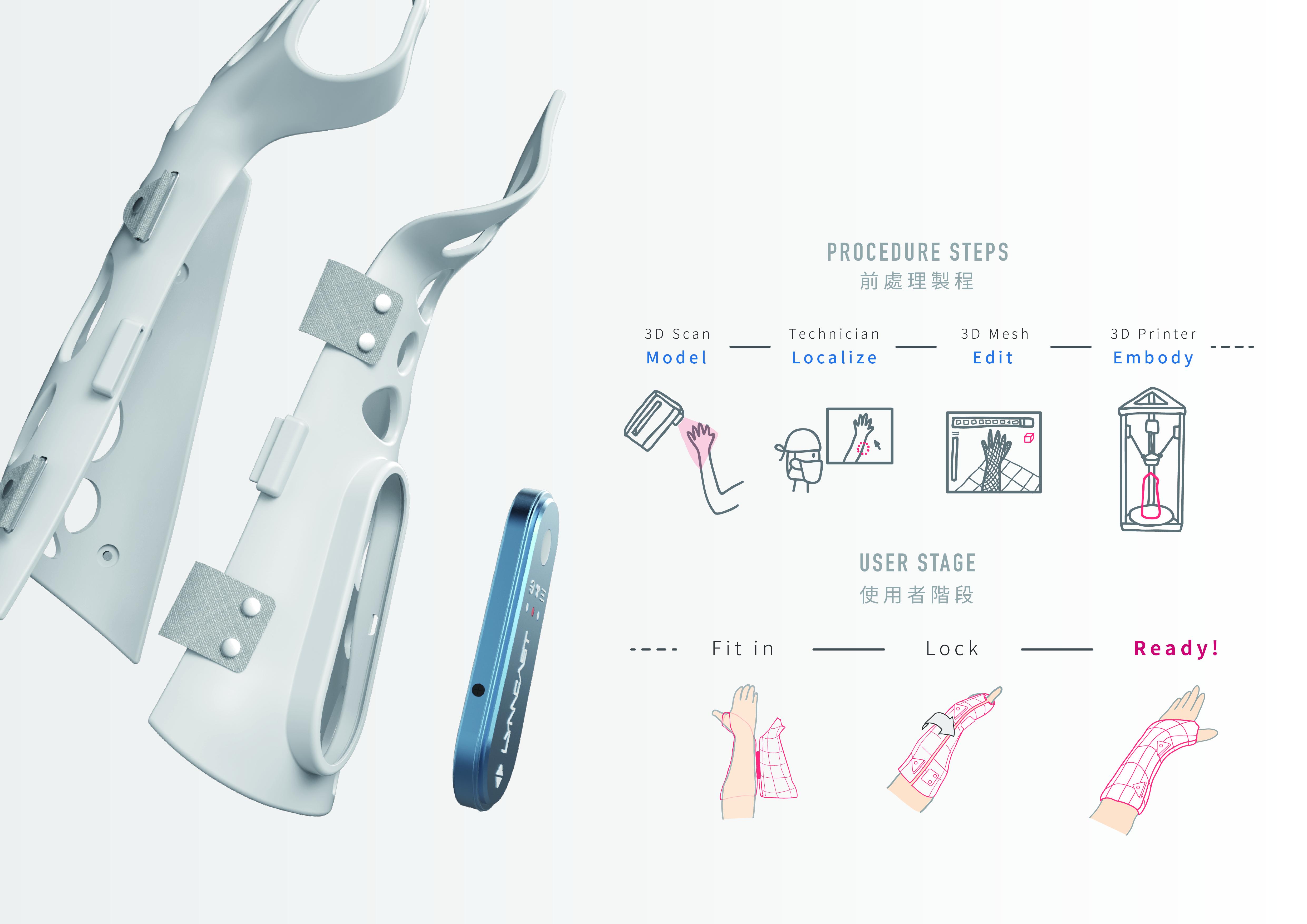洗腎病患的穿戴式裝置製程流程