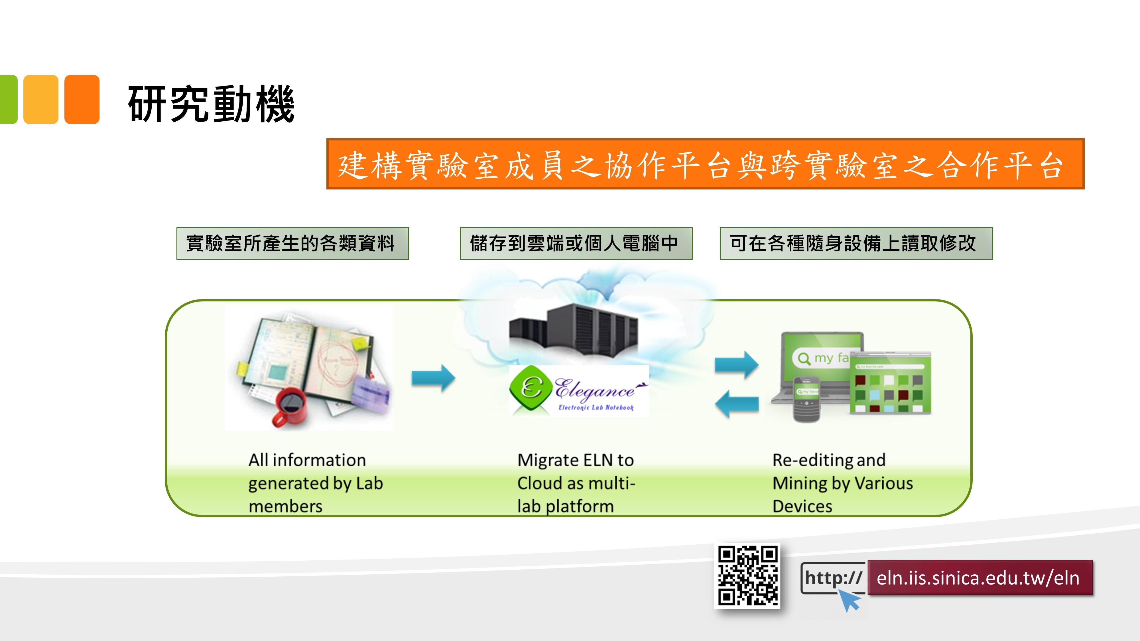 透過簡易安裝介面可架設於自有主機或雲端平台的實驗室電子記錄本