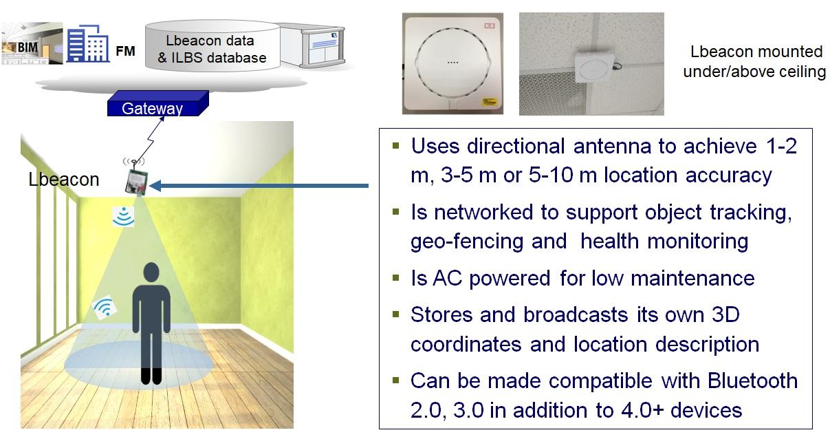 Lbeacon 定位器外觀與規格