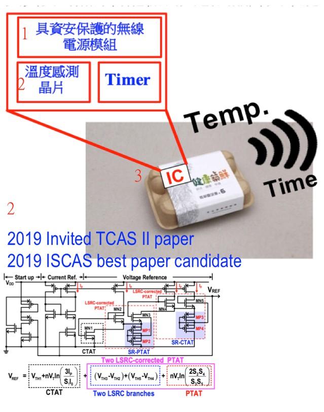 資安無線傳能檢測感測晶片:將電源轉換器加入安全防衛機制,並可連續監控溫度變化、低耗能、無線傳能之半導體晶片。