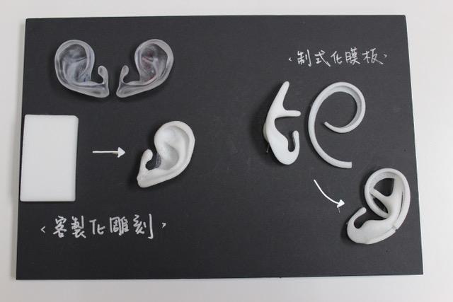客製化及制式化耳模板差別