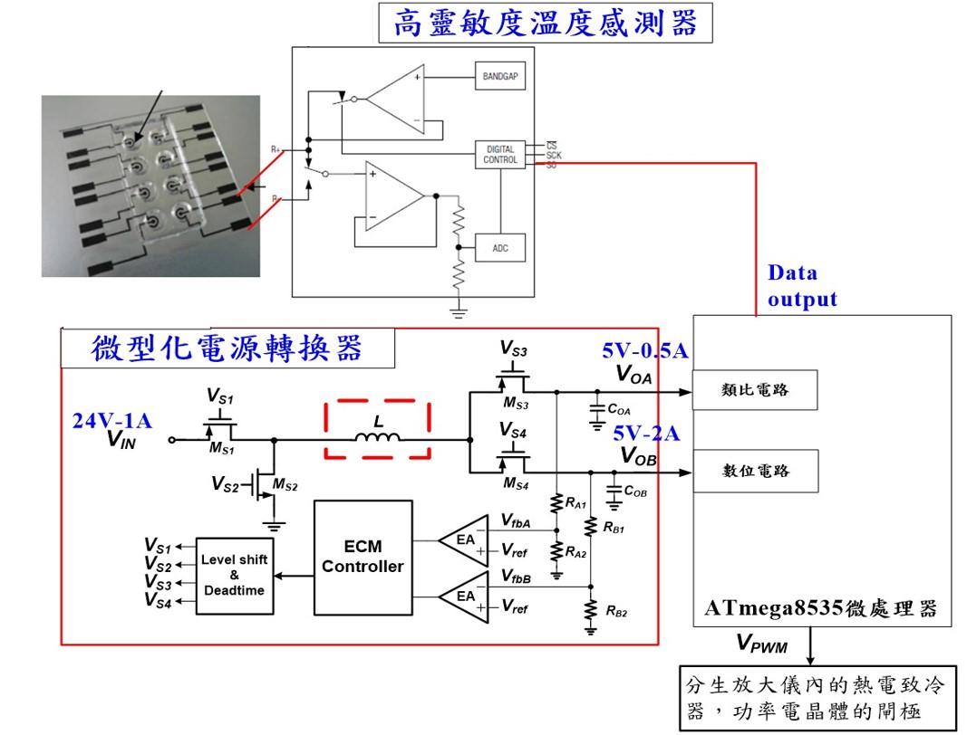 本團隊設計高靈敏溫度感測器積體電路圖。