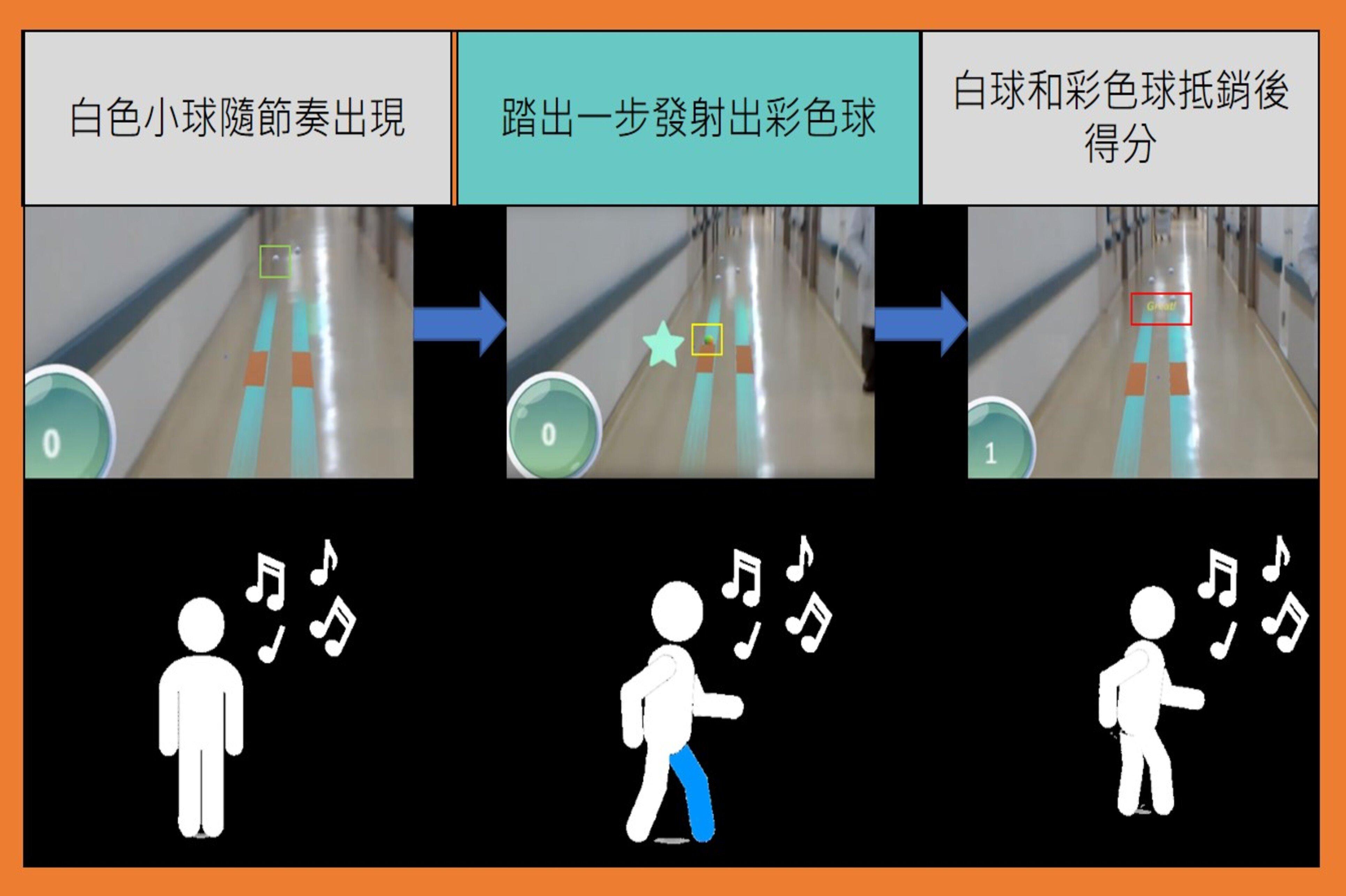 音樂復健遊戲內容,可選擇歌曲、難度