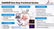 細胞動力學平台介紹