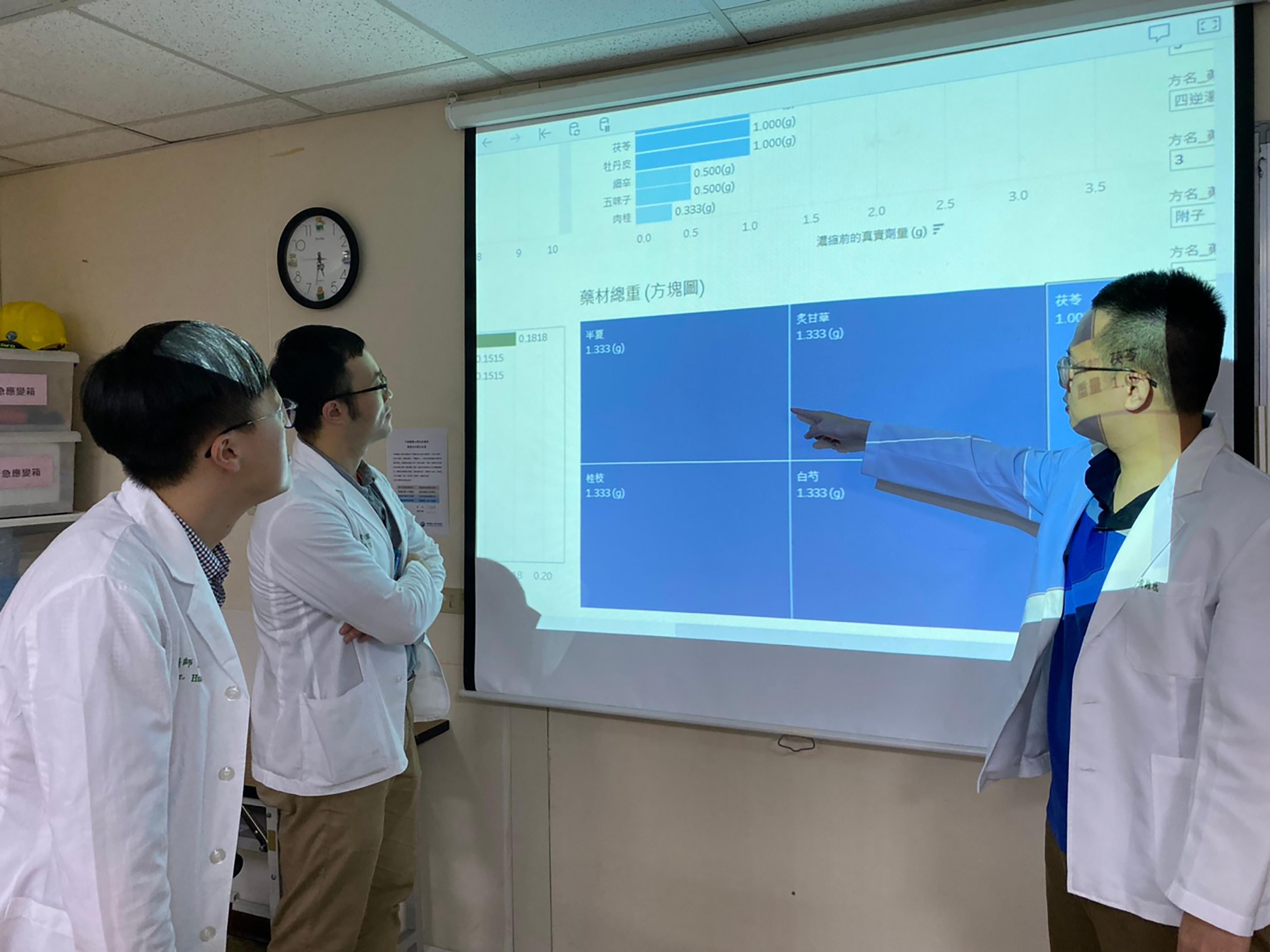研發照片7_系統測試:中醫大團隊測試劑量換算功能方塊圖