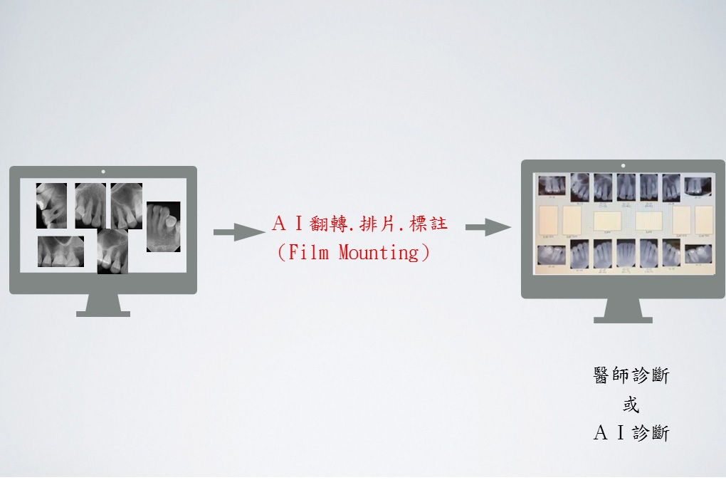 展示-1(加入我們的AI可以免去人工fiml mounting的煩惱)