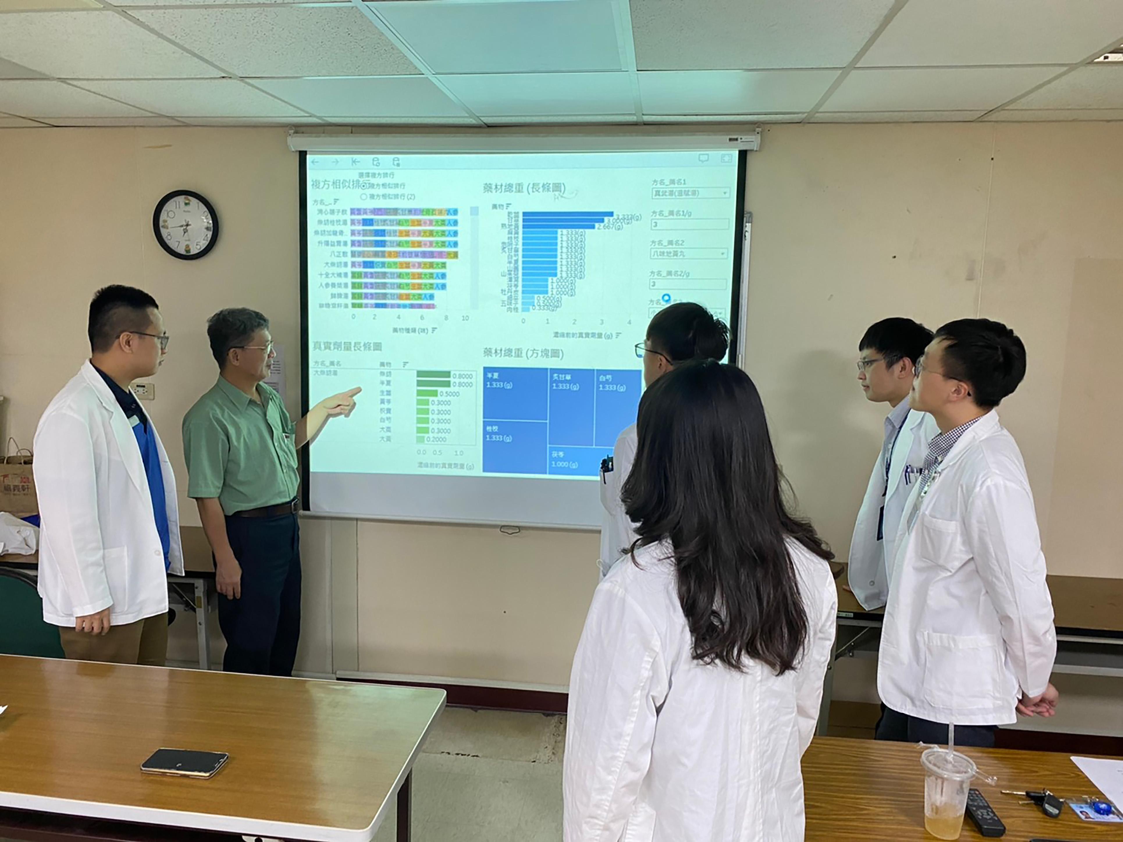 研發照片8_系統測試:中醫大團隊測試餘藥長條圖