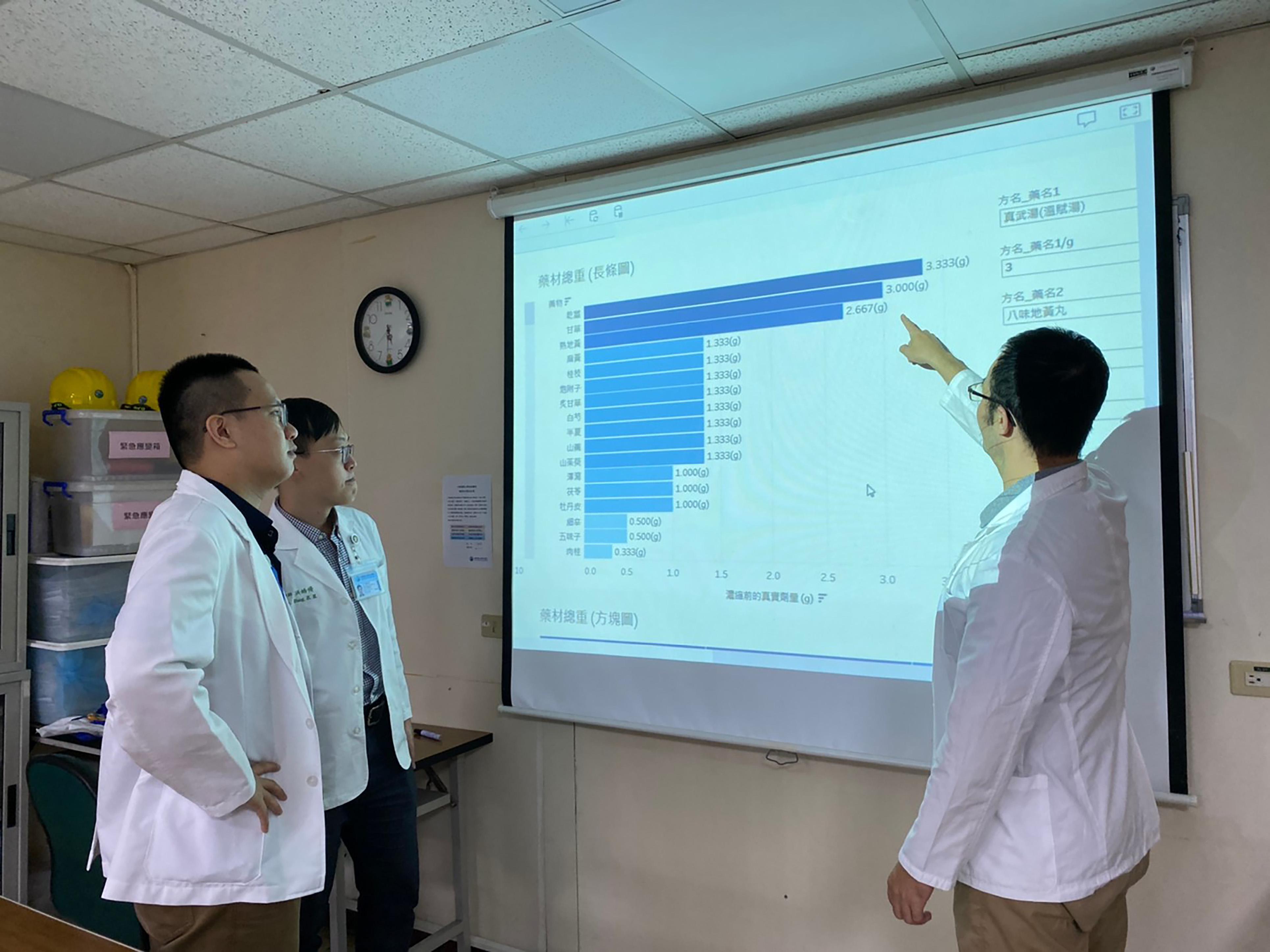 研發照片5_系統測試:中醫大團隊測試劑量換算功能長條圖