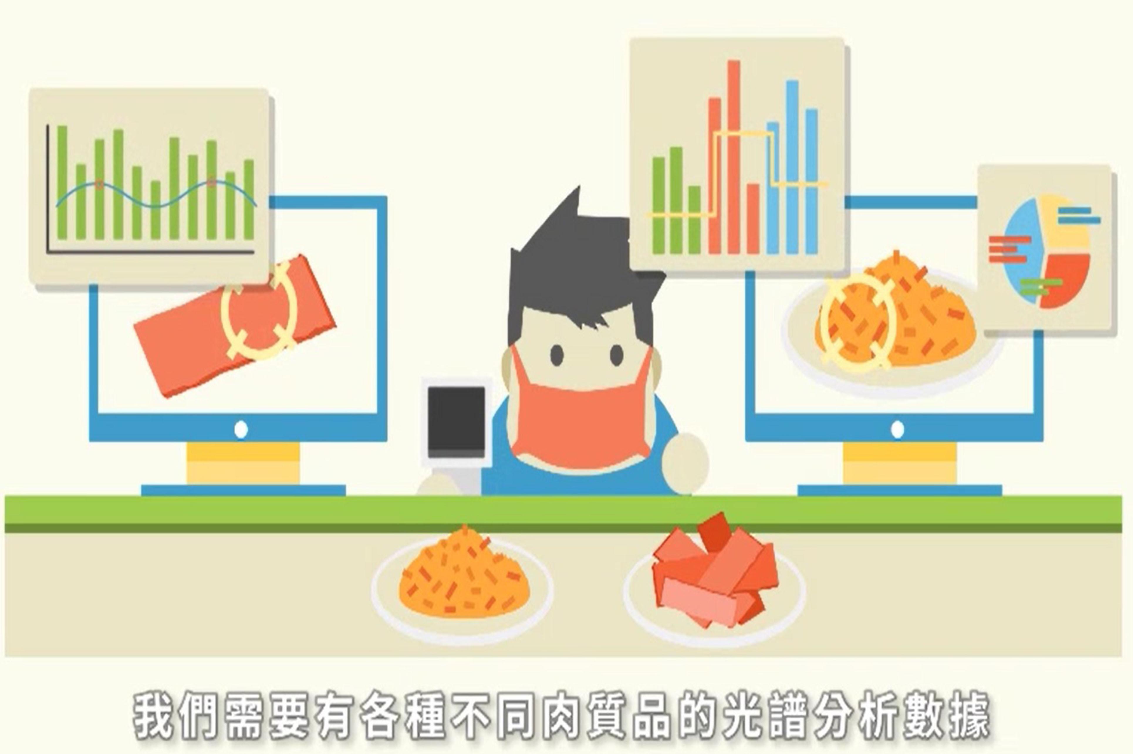 產線的肉品熟程度檢測示意圖